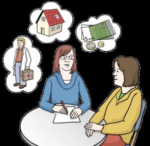 Grafik: 2 Frauen sitzen an einem Tisch, über ihnen 3 Denkblasen mit den Themen Geld, Haus, Arzt