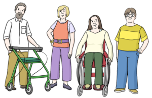 Grafik: 4 Personen, davon einer mit Rollator und eine mit Rollstuhl